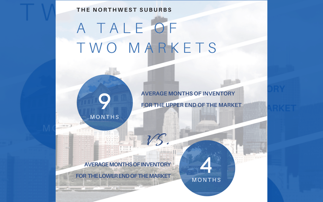 Northwest Chicago Suburbs – A Tale of Two Markets